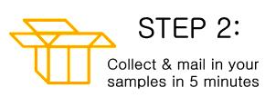 Home STD Tests